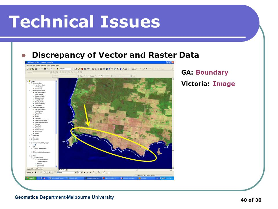 Geomatics Department-Melbourne University 40 of 36 Technical Issues Discrepancy of Vector and Raster Data GA: Boundary Victoria: Image