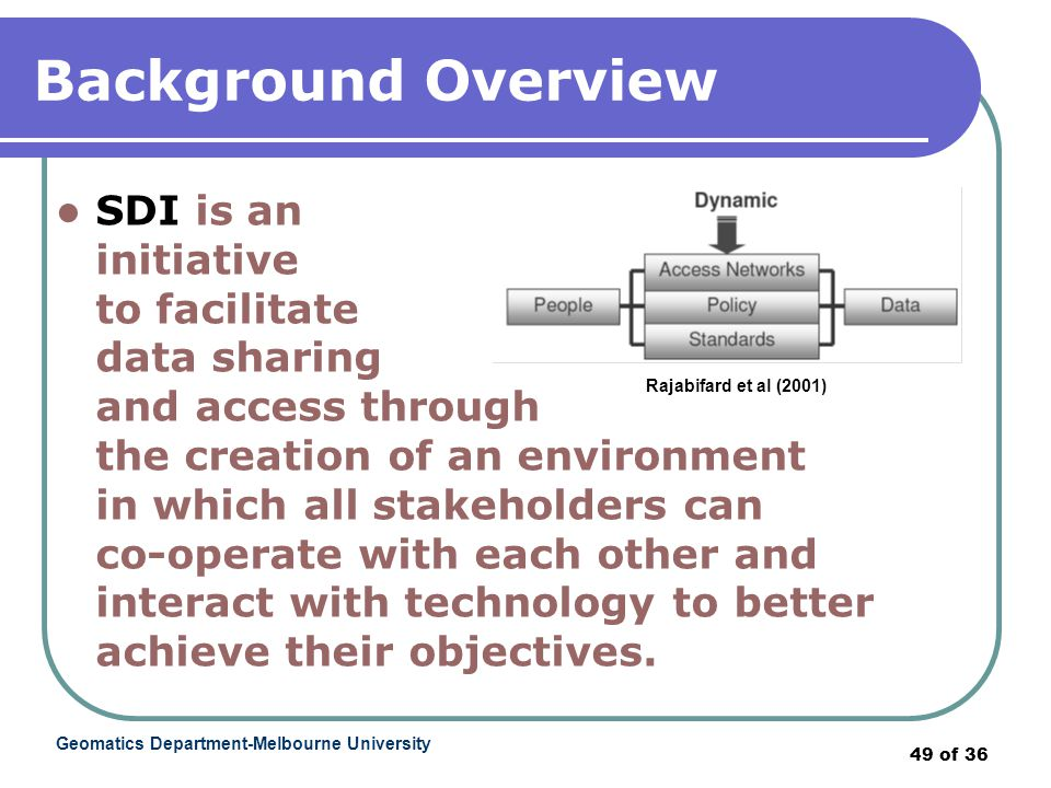Geomatics Department-Melbourne University 49 of 36 Background Overview SDI is an initiative to facilitate data sharing and access through the creation of an environment in which all stakeholders can co-operate with each other and interact with technology to better achieve their objectives.