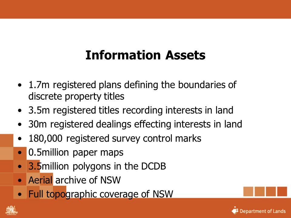 Information Assets 1.7m registered plans defining the boundaries of discrete property titles 3.5m registered titles recording interests in land 30m re