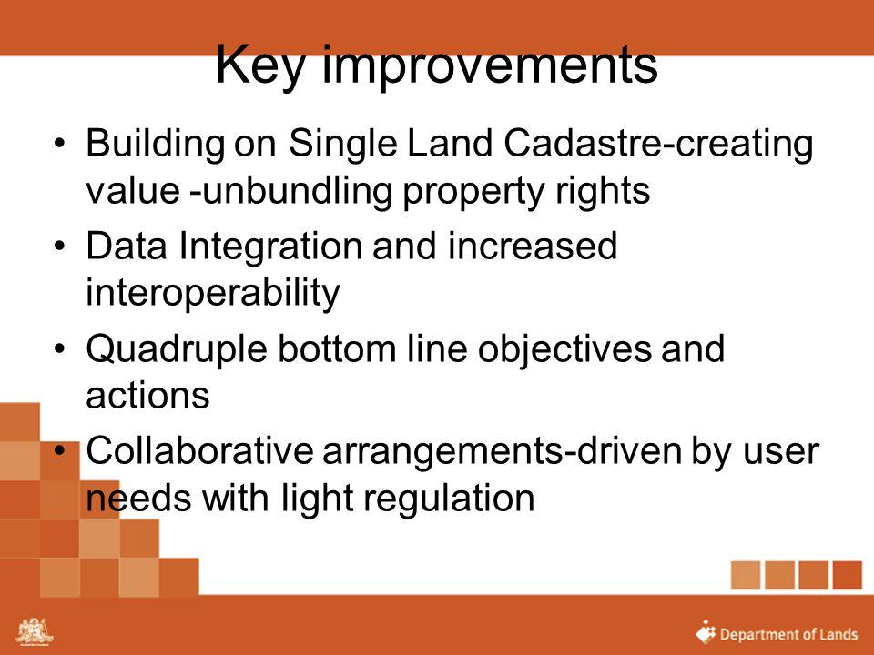 Key improvements Building on Single Land Cadastre-creating value -unbundling property rights Data Integration and increased interoperability Quadruple