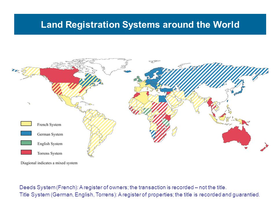 Land Registration Systems around the World Deeds System (French): A register of owners; the transaction is recorded – not the title.