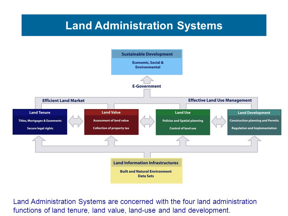 Land Administration Systems Land Administration Systems are concerned with the four land administration functions of land tenure, land value, land-use and land development.