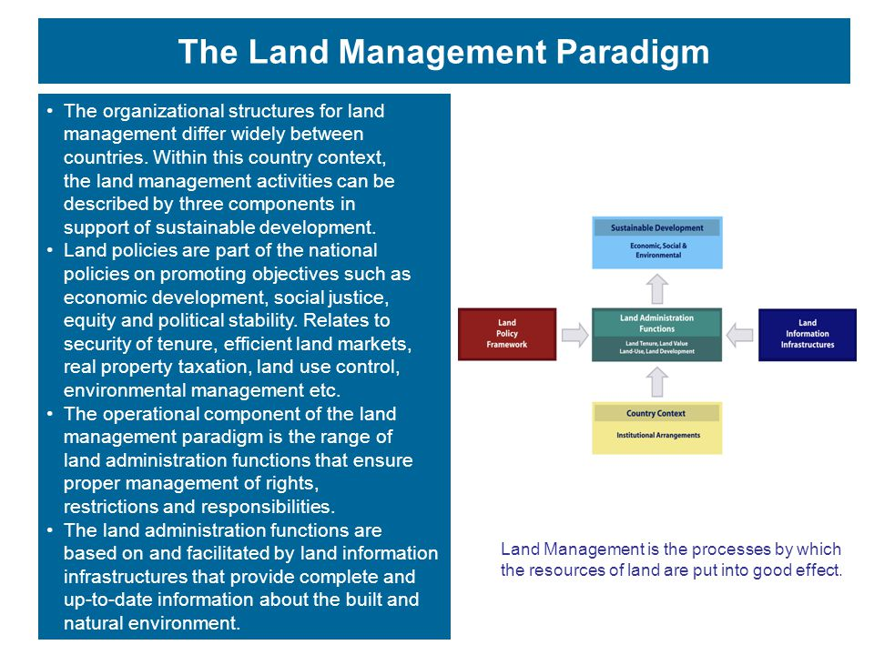 The Land Management Paradigm Land Management is the processes by which the resources of land are put into good effect. The organizational structures f