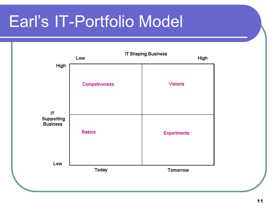 11 Earl's IT-Portfolio Model
