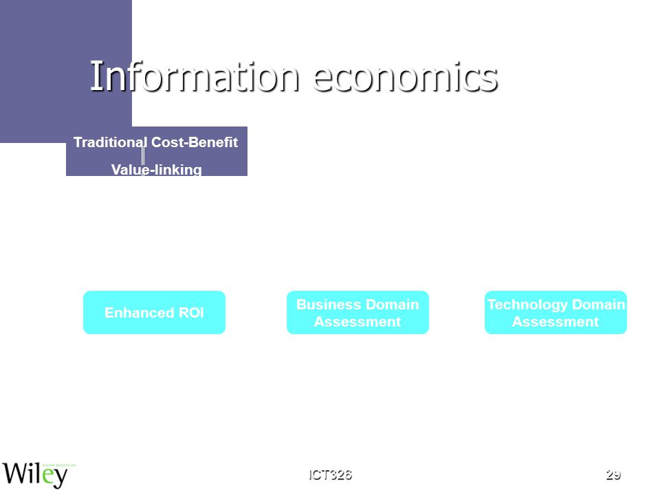 ICT32629 Information economics Enhanced ROI Technology Domain Assessment Business Domain Assessment ++ Traditional Cost-Benefit Innovation Value-restr