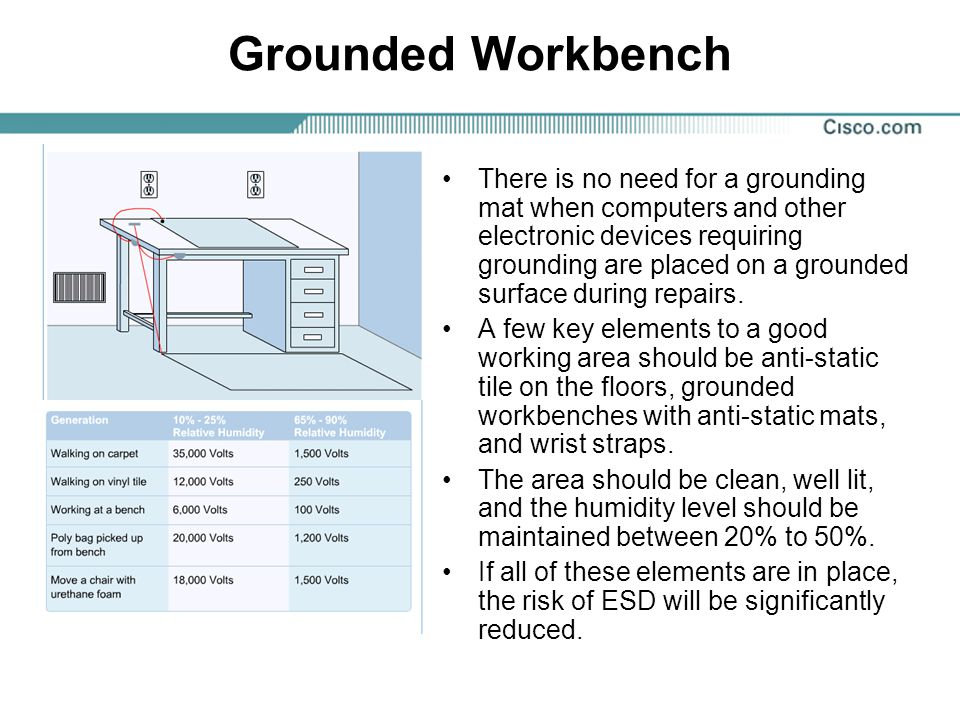 Grounded Workbench There is no need for a grounding mat when computers and other electronic devices requiring grounding are placed on a grounded surfa