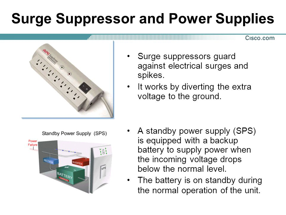 Surge Suppressor and Power Supplies Surge suppressors guard against electrical surges and spikes. It works by diverting the extra voltage to the groun