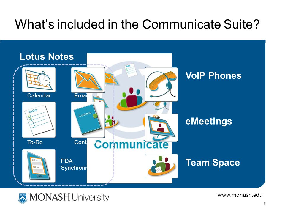 www.monash.edu 6 What's included in the Communicate Suite.