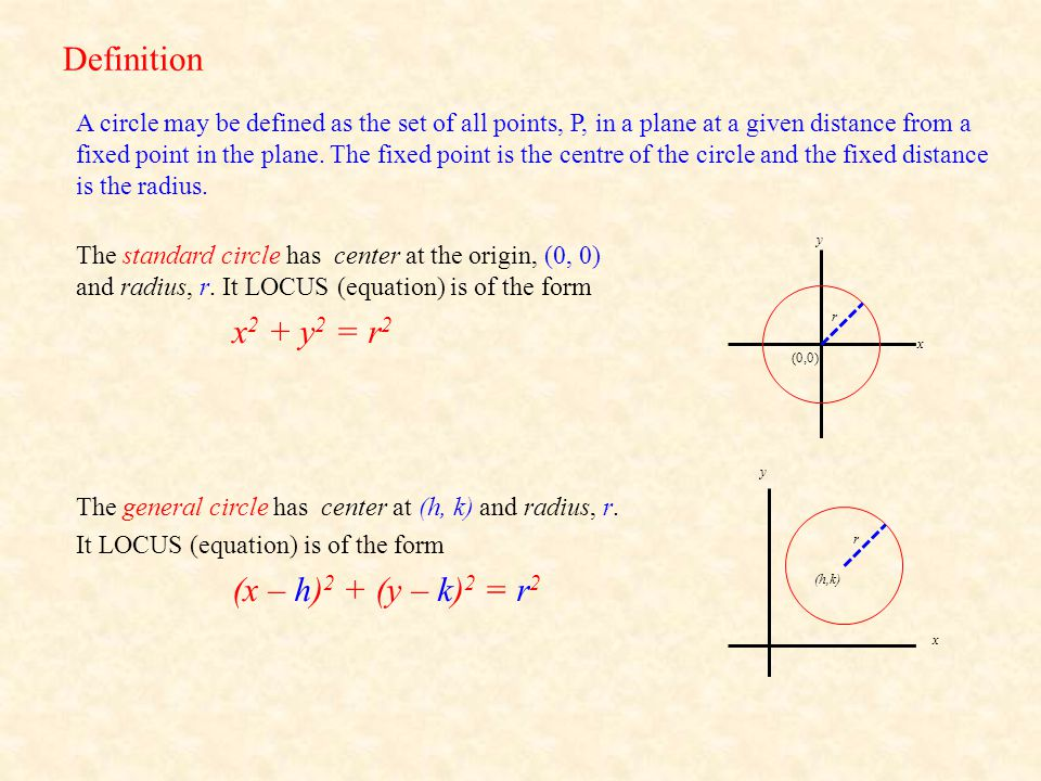 A circle may be defined as the set of all points, P, in a plane at a given distance from a fixed point in the plane.