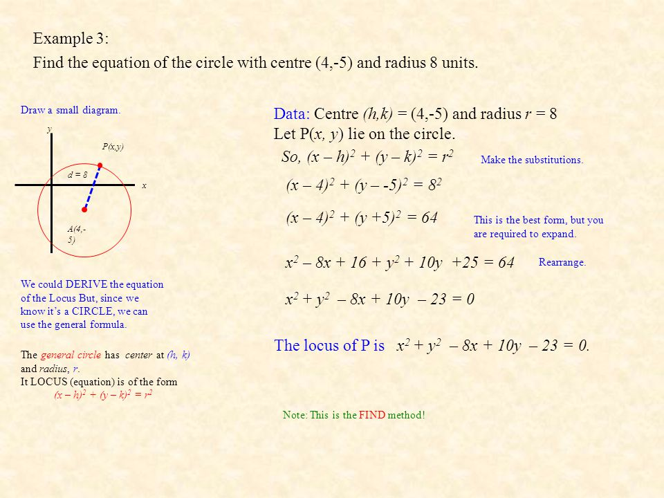 Example 3: Find the equation of the circle with centre (4,-5) and radius 8 units.