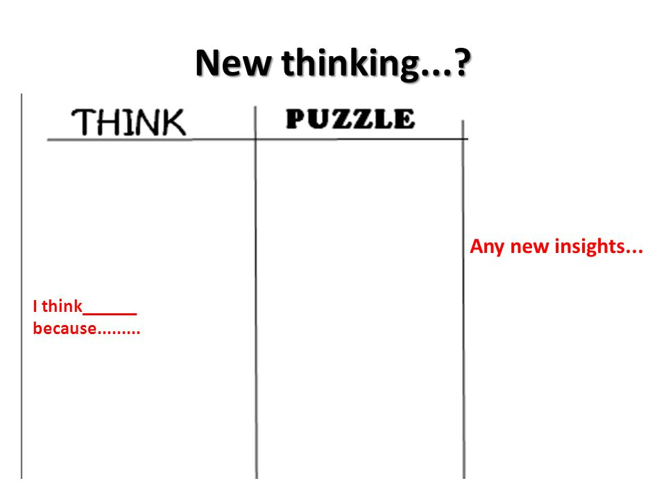 New thinking... Any new insights... I think______ because.........