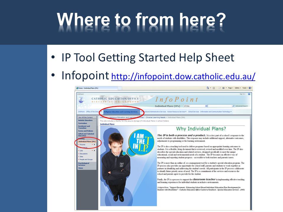 IP Tool Getting Started Help Sheet Infopoint http://infopoint.dow.catholic.edu.au/ http://infopoint.dow.catholic.edu.au/