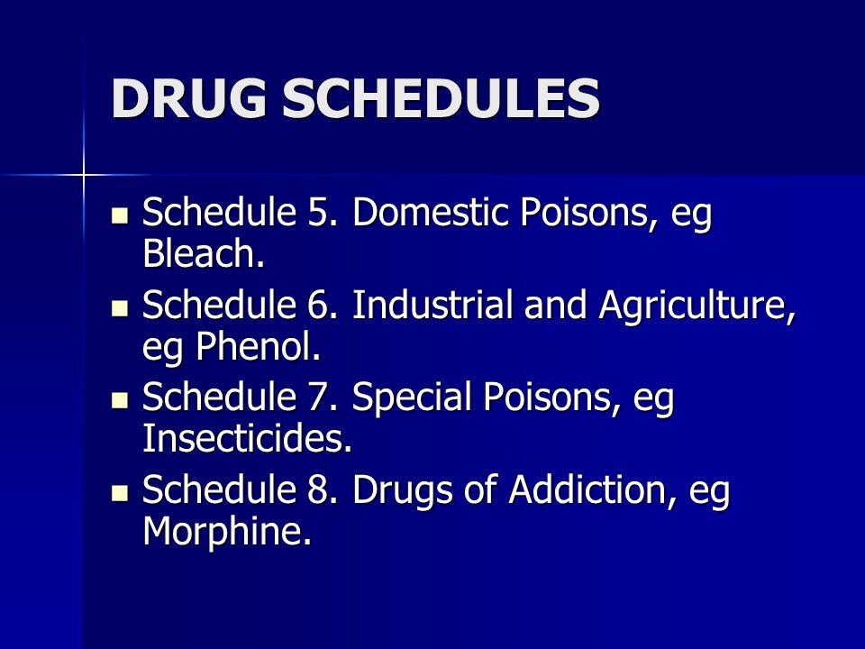 DRUG SCHEDULES Schedule 1. Dangerous poisons eg Arsenic. Schedule 1. Dangerous poisons eg Arsenic. Schedule 2. Medicinal Poisons, eg Paracetamol. Sche