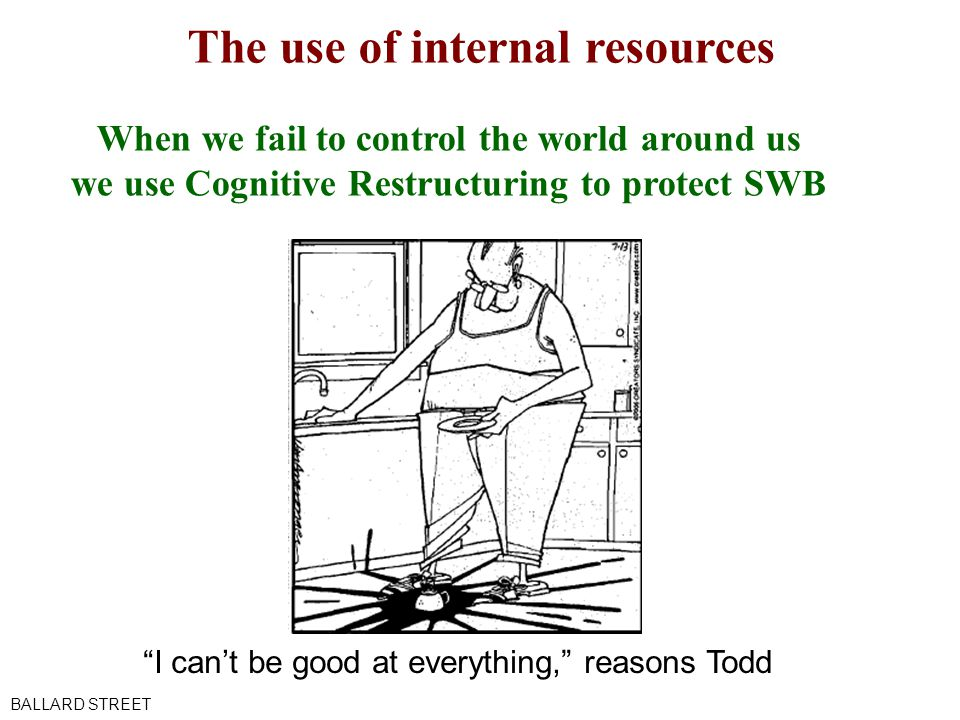 BALLARD STREET I can't be good at everything, reasons Todd When we fail to control the world around us we use Cognitive Restructuring to protect SWB The use of internal resources