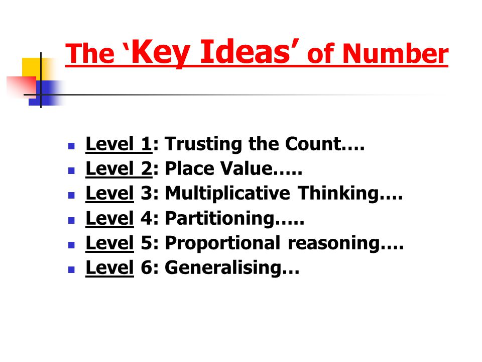 The ' Key Ideas' of Number Level 1: Trusting the Count….