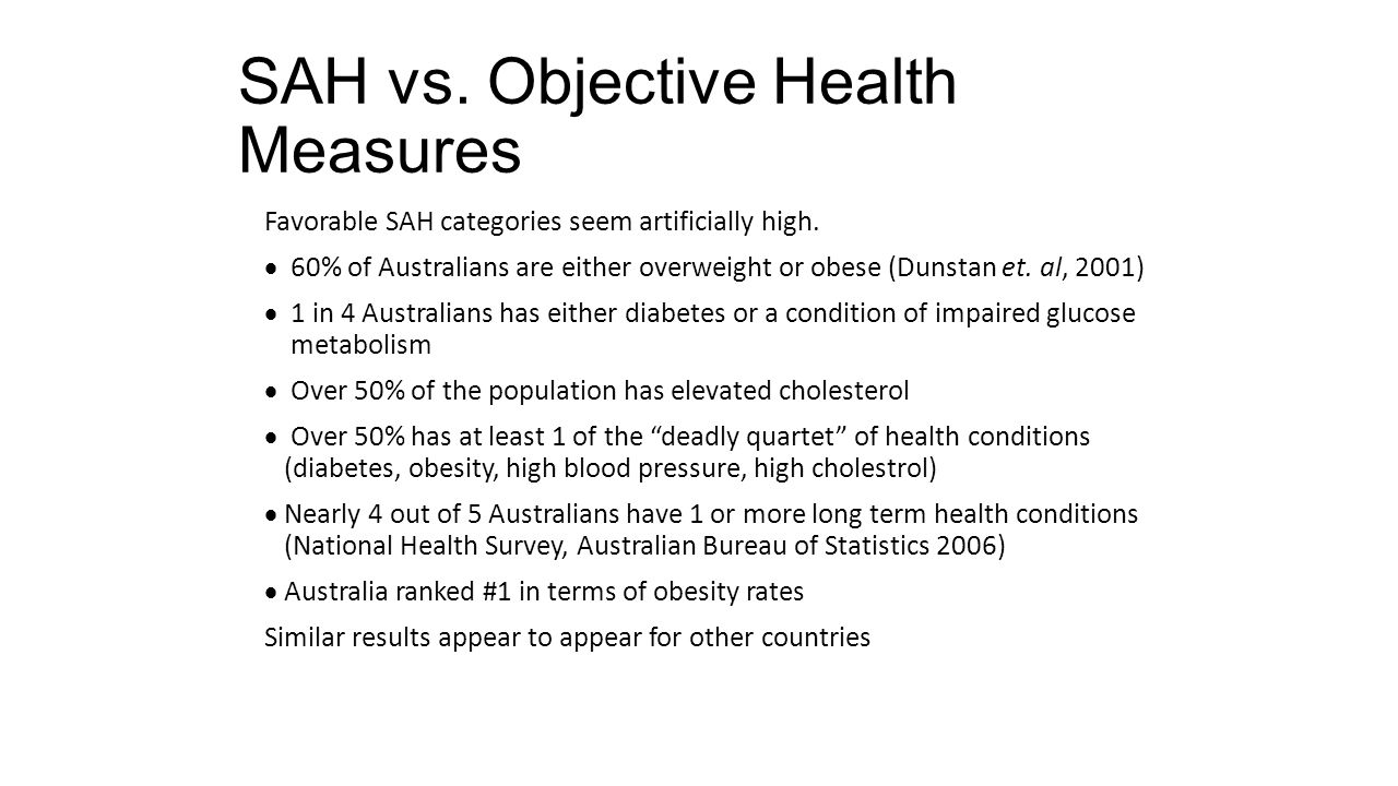 SAH vs. Objective Health Measures Favorable SAH categories seem artificially high.