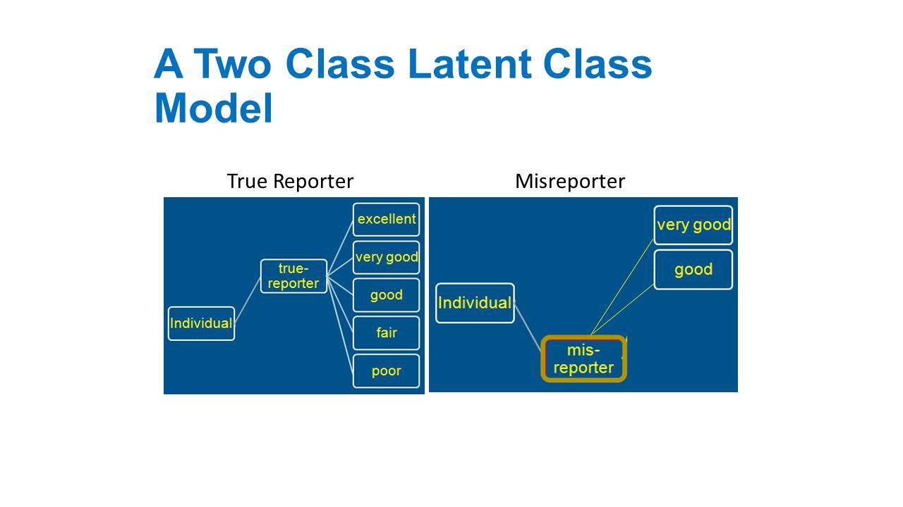 A Two Class Latent Class Model True ReporterMisreporter
