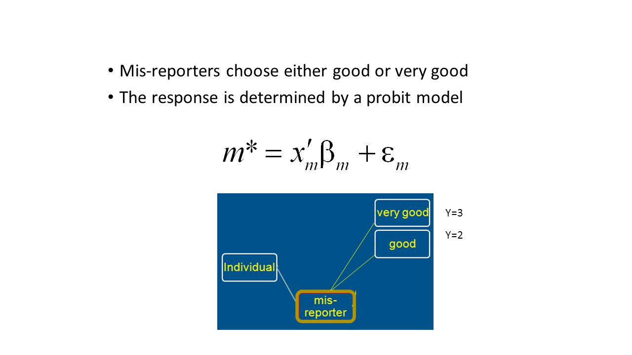 Mis-reporters choose either good or very good The response is determined by a probit model Y=3 Y=2