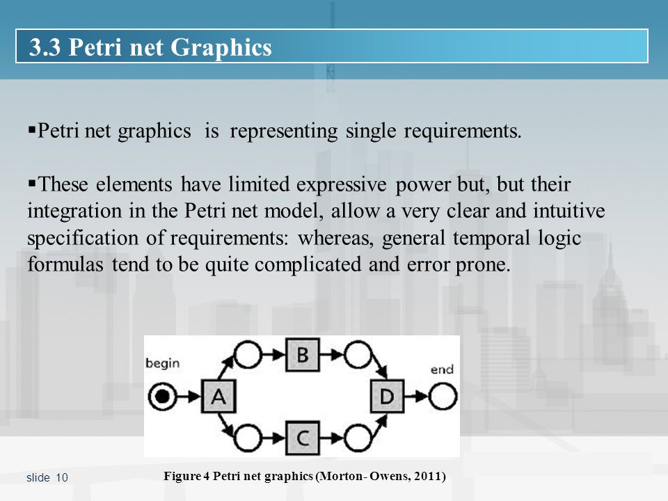 Figure 4 Petri net graphics (Morton- Owens, 2011) slide 10 3.3 Petri net Graphics  Petri net graphics is representing single requirements.
