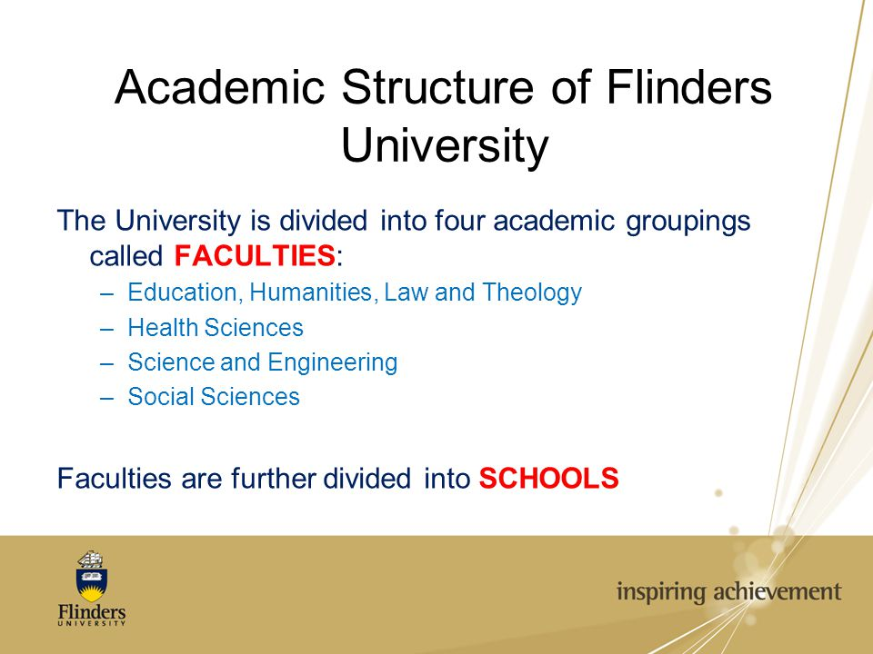 Academic Structure of Flinders University The University is divided into four academic groupings called FACULTIES: –Education, Humanities, Law and Theology –Health Sciences –Science and Engineering –Social Sciences Faculties are further divided into SCHOOLS