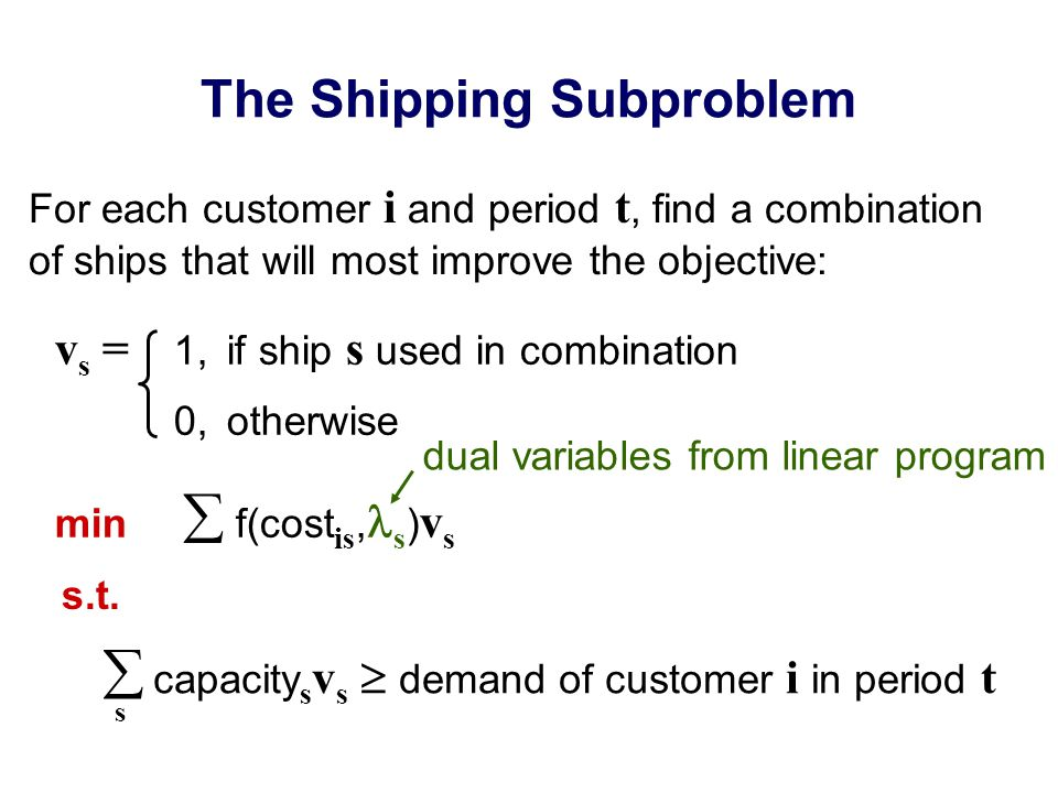 The Shipping Subproblem For each customer i and period t, find a combination of ships that will most improve the objective:  capacity s v s  demand of customer i in period t s v s = 1,if ship s used in combination 0,otherwise min  f(cost is, s ) v s s.t.