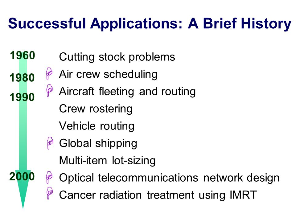 Successful Applications: A Brief History Cutting stock problems Air crew scheduling Aircraft fleeting and routing Crew rostering Vehicle routing Global shipping Multi-item lot-sizing Optical telecommunications network design Cancer radiation treatment using IMRT      1960 1980 1990 2000