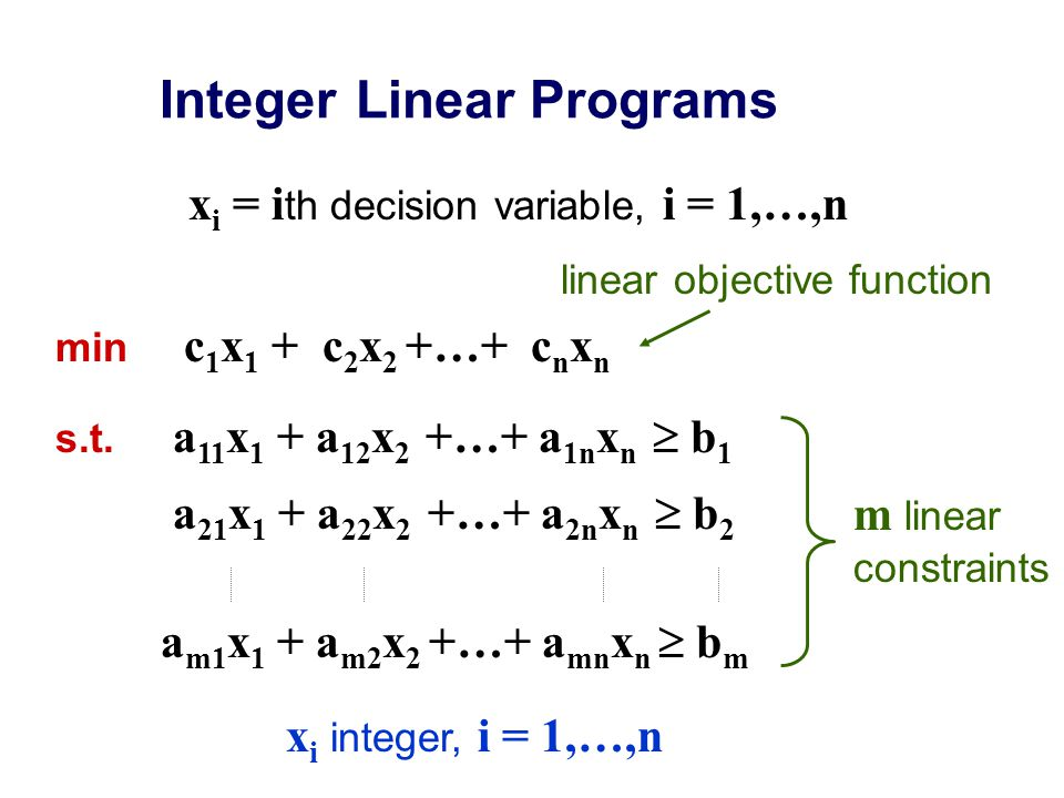 Linear Programs x i = i th decision variable, i = 1,…,n min c 1 x 1 + c 2 x 2 +…+ c n x n s.t.