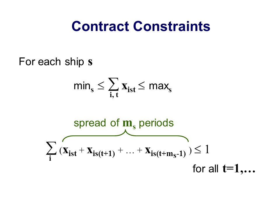 Better Theory and Algorithms  An algorithm for general stabilisation functions  General conditions on stabilisation functions under which the algorithm will -Converge -Terminate finitely  Termination of earlier methods: special cases  These imply conditions on the parameters defining the stabilisation functions  New (hybrid) stabilisation functions