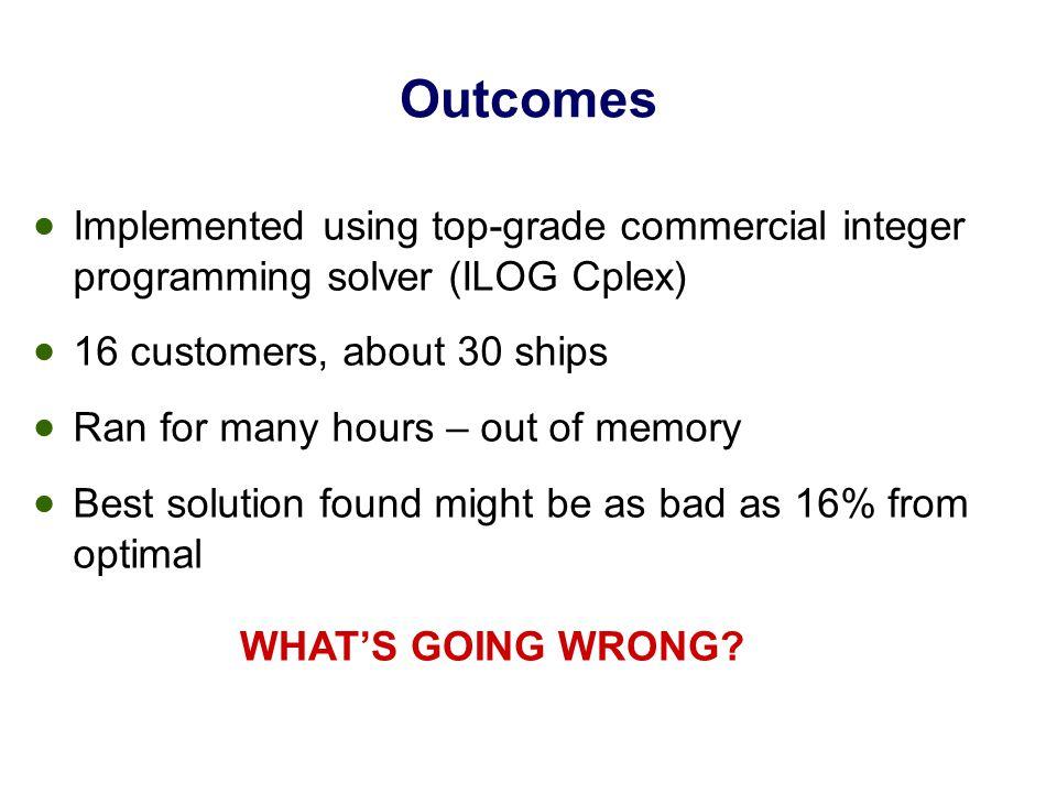 Integrality Gap Integer program min cx s.t.