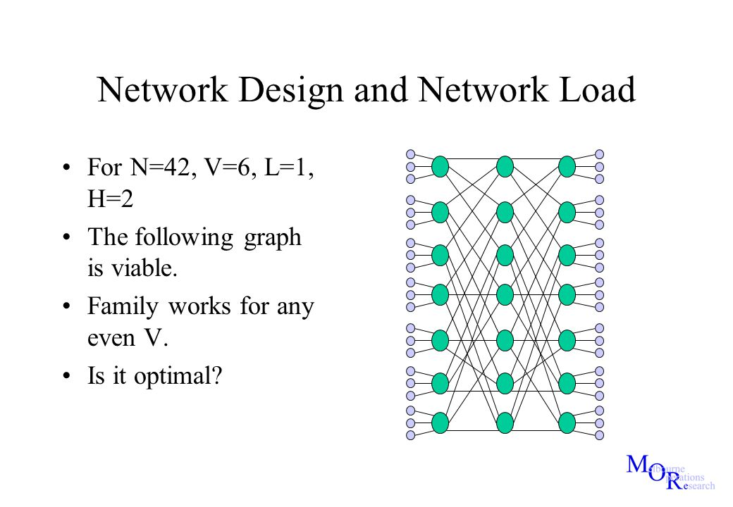 Network Design and Network Load For N=42, V=6, L=1, H=2 The following graph is viable. Family works for any even V. Is it optimal?