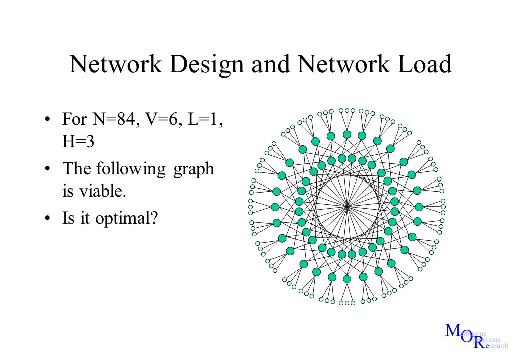 Network Design and Network Load For N=84, V=6, L=1, H=3 The following graph is viable. Is it optimal?