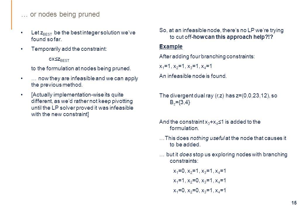 15 … or nodes being pruned Let z BEST be the best integer solution we've found so far.