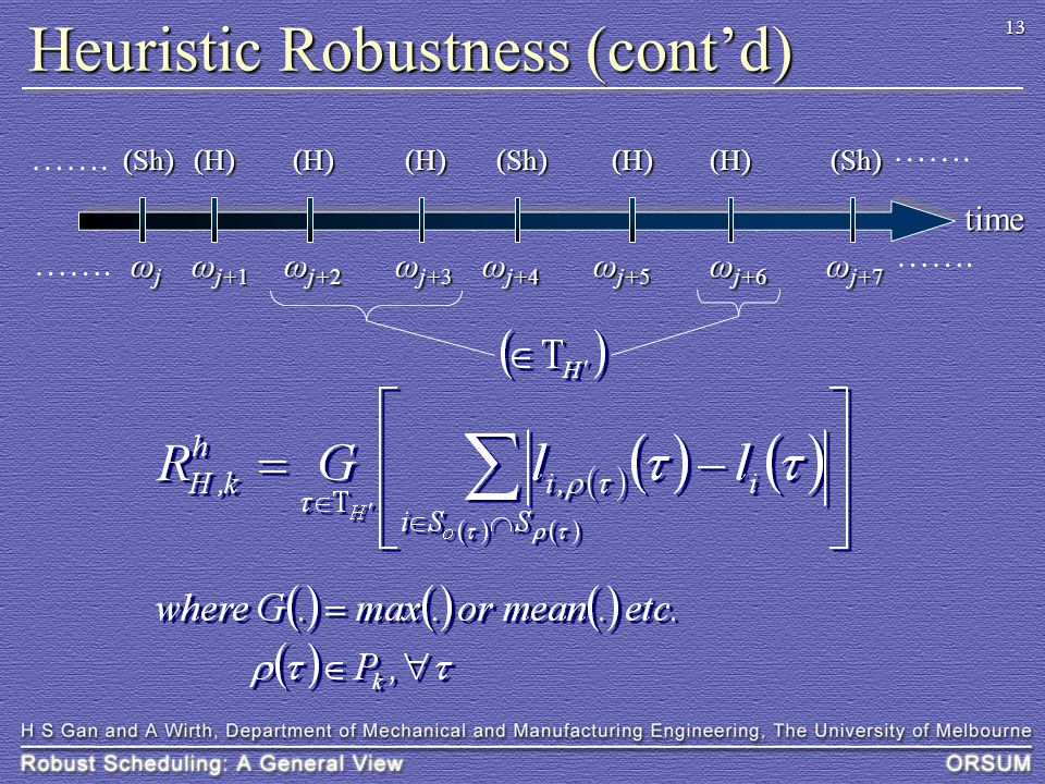 13 Heuristic Robustness (cont'd) time (Sh) (H) (H) (H) (Sh) (H) (H) (Sh) (Sh) (H) (H) (H) (Sh) (H) (H) (Sh) ω j ω j+1 ω j+2 ω j+3 ω j+4 ω j+5 ω j+6 ω j+7 ω j ω j+1 ω j+2 ω j+3 ω j+4 ω j+5 ω j+6 ω j+7 …….