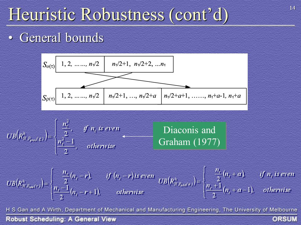 14 Heuristic Robustness (cont'd) General boundsGeneral bounds Diaconis and Graham (1977)