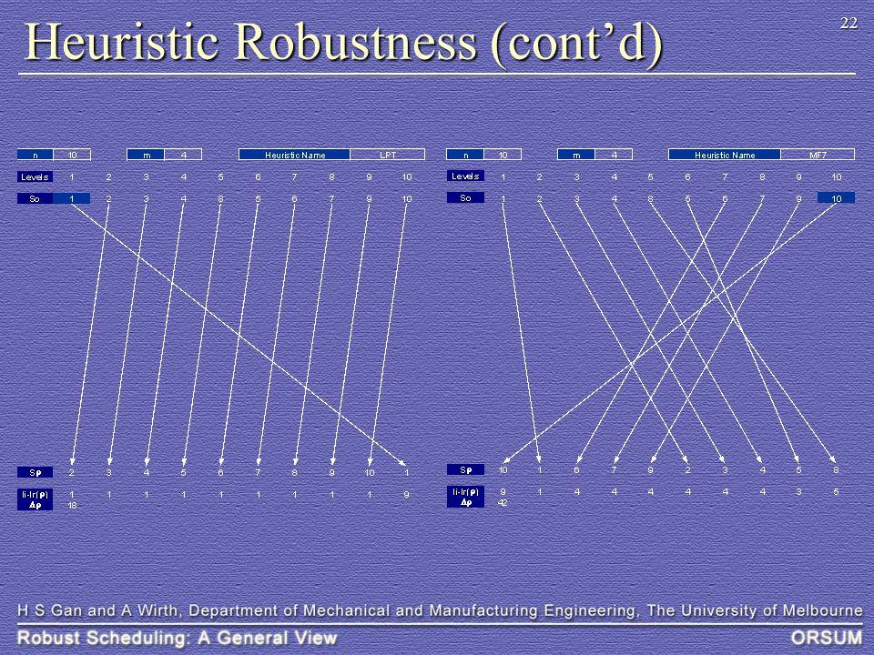 22 Heuristic Robustness (cont'd)