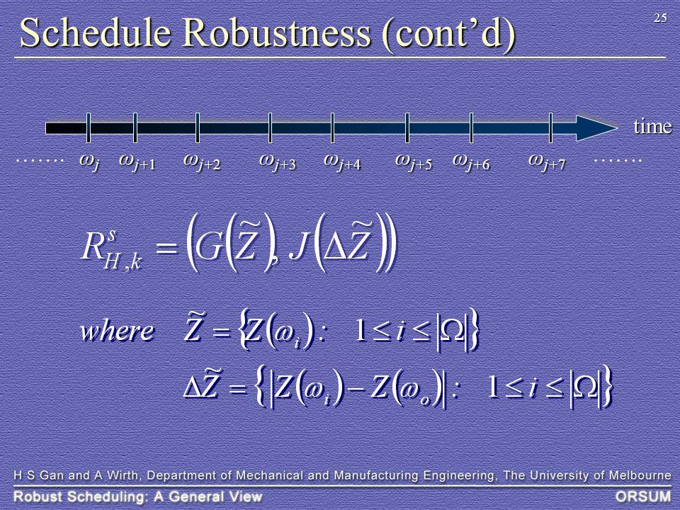 25 Schedule Robustness (cont'd) time ω j ω j+1 ω j+2 ω j+3 ω j+4 ω j+5 ω j+6 ω j+7 ω j ω j+1 ω j+2 ω j+3 ω j+4 ω j+5 ω j+6 ω j+7 …….
