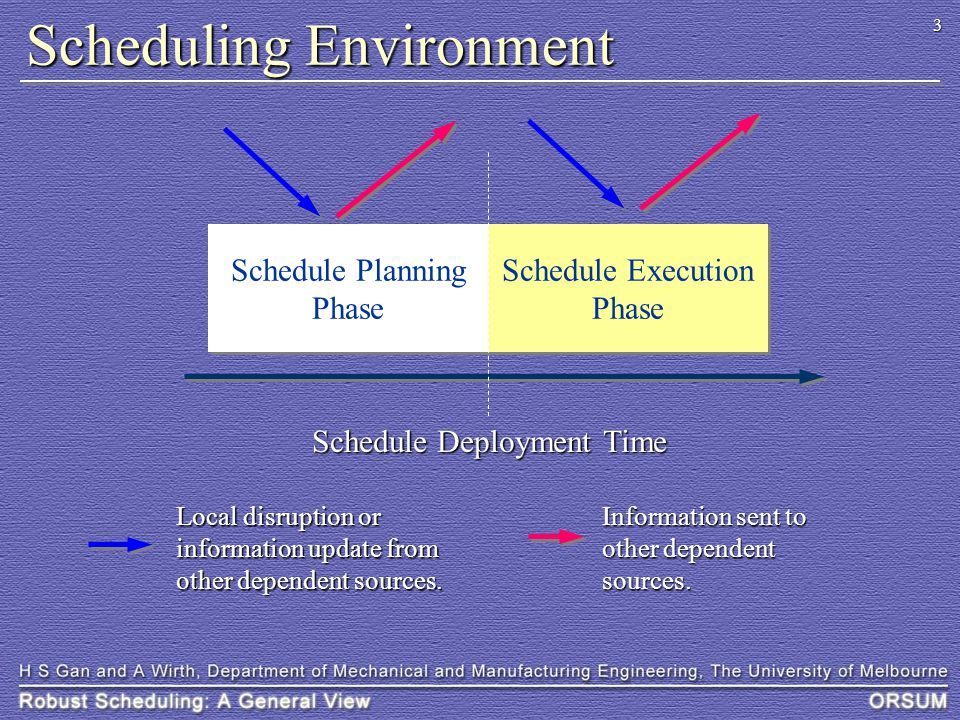 34 Practical Robust Scheduling (cont'd) cost to be minimisedcost to be minimised in real time, to decide whether to shift or to regenerate the schedulein real time, to decide whether to shift or to regenerate the schedule –map the current state of disruptions (magnitude, time etc.) to the database of the robust scheduling scheme chosen OR –use the best heuristic + 0-look-ahead procedure and apply it myopically at each disruption OR –game-theoretic control approach (Leon, Wu and Storer-1994)