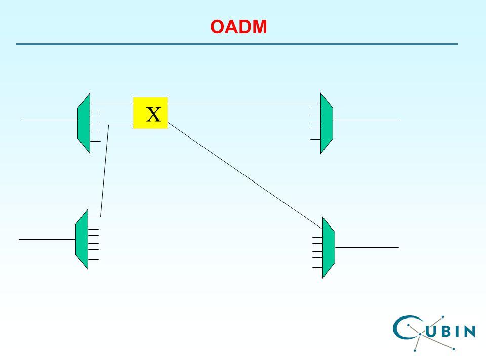 OADM X