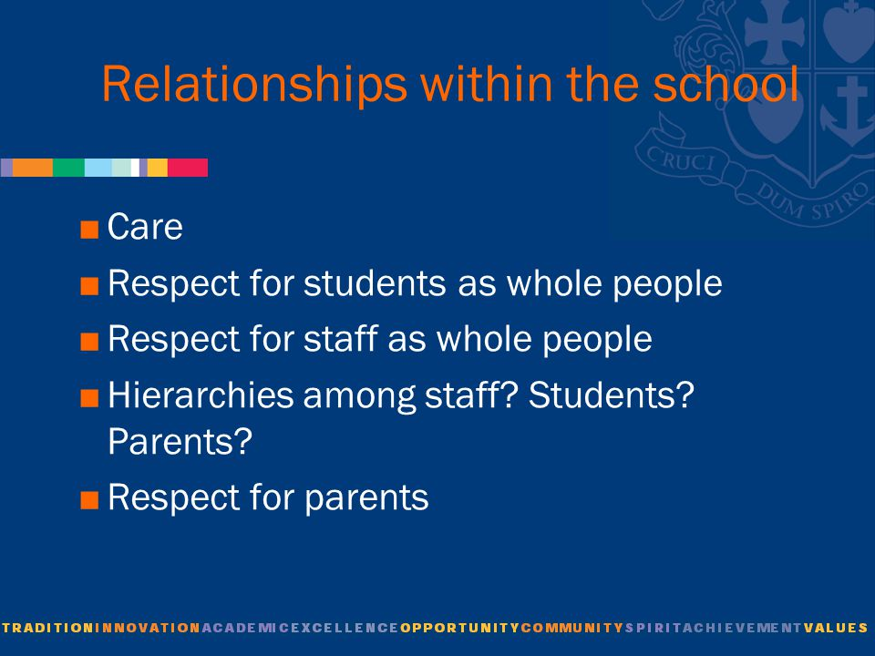 Relationships within the school  Care  Respect for students as whole people  Respect for staff as whole people  Hierarchies among staff.