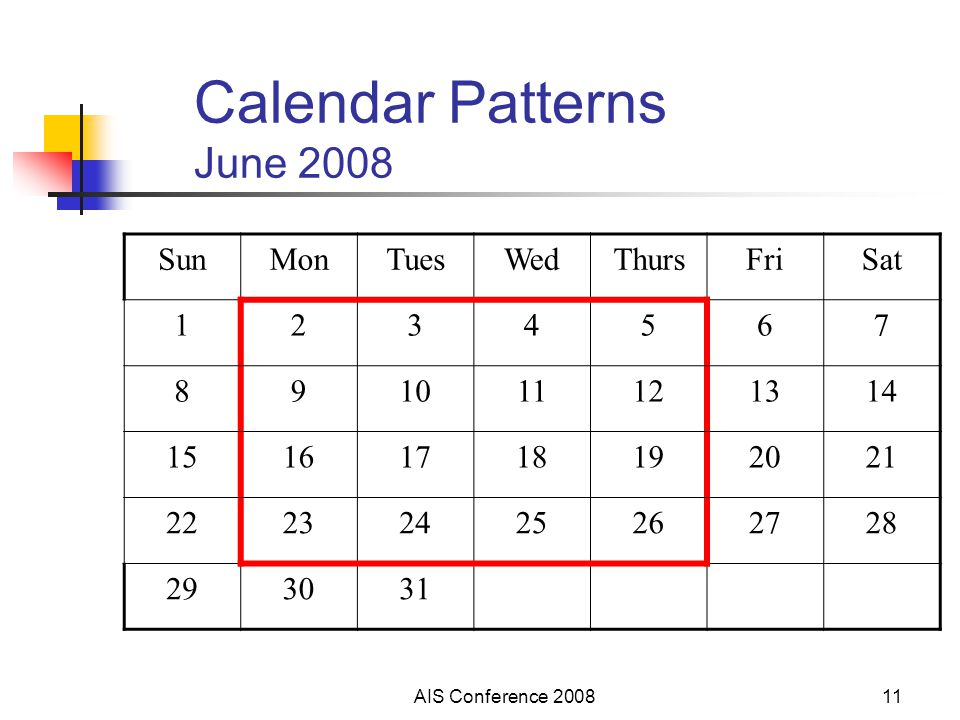 AIS Conference 200811 Calendar Patterns June 2008 SunMonTuesWedThursFriSat 1234567 891011121314 15161718192021 22232425262728 293031