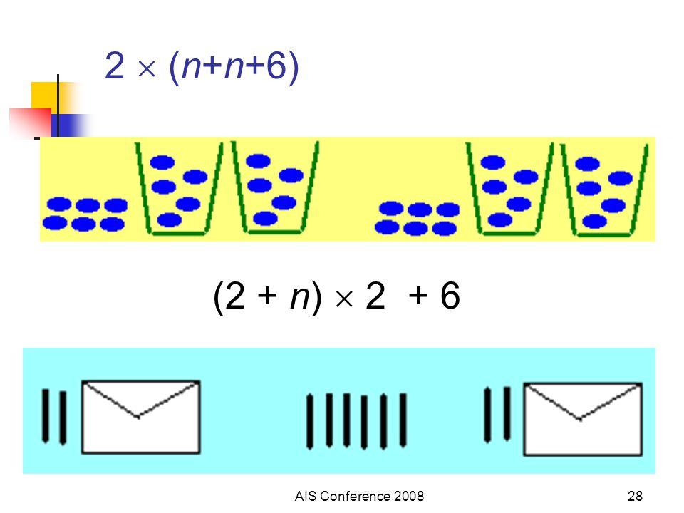 AIS Conference 200828 2  (n+n+6) (2 + n)  2 + 6