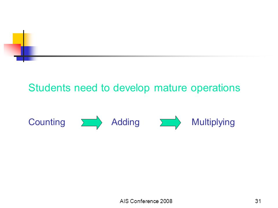 AIS Conference 200831 Students need to develop mature operations Counting Adding Multiplying
