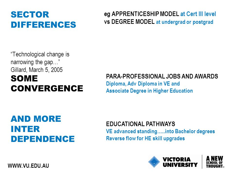 SECTOR DIFFERENCES Technological change is narrowing the gap… Gillard, March 5, 2005 SOME CONVERGENCE AND MORE INTER DEPENDENCE eg APPRENTICESHIP MODEL at Cert III level vs DEGREE MODEL at undergrad or postgrad PARA-PROFESSIONAL JOBS AND AWARDS Diploma, Adv Diploma in VE and Associate Degree in Higher Education EDUCATIONAL PATHWAYS VE advanced standing…..into Bachelor degrees Reverse flow for HE skill upgrades