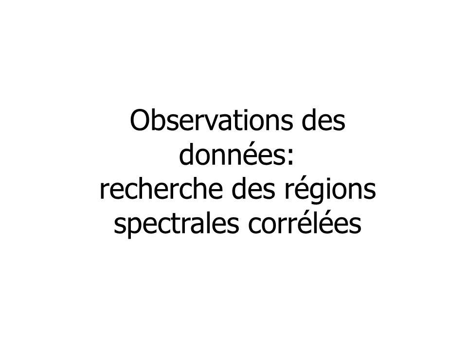 Observations des données: recherche des régions spectrales corrélées