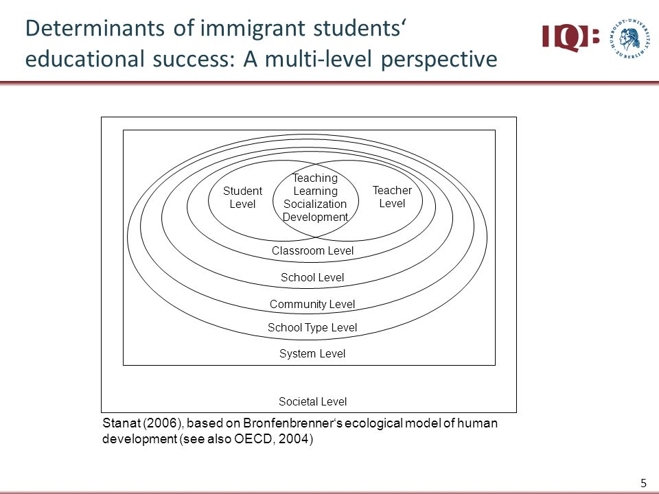 Assumptions about composition effects The proportion of immigrant students may have negative effects on student learning for a number of reasons (for an overview see Eksner & Stanat, 2010): Fewer ressources, lower teacher motivation in schools with higher proportions of immigrant students (e.g., Rumberger & Willms, 1992).