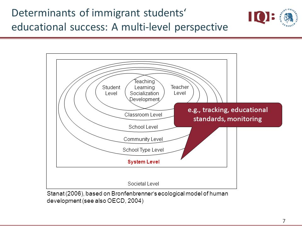 Database KESS-study carried out in Hamburg (Bos et al., 2004) Longitudinal assessment: -T1 at end of 4th grade -T2 at beginning of 7th grade N = 10,447 students with data for both measurement points N = 3744 students with an immigrant background N = 2056 students who mainly speak another language than German at home Focus of analyses: reading comprehension (M = 0, SD = 100) 48