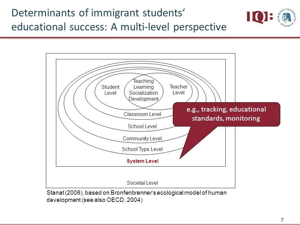 18 Mathematics performance and immigration background (PISA 2012)