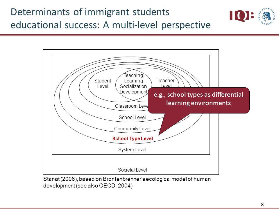 "Use of / proficiency in L2 Use of / proficiency in L1 Language-related separation Bilingualism ""Semilingualism Language-related assimilation Four patterns of language use / proficiency 59 (Esser, 2006)"