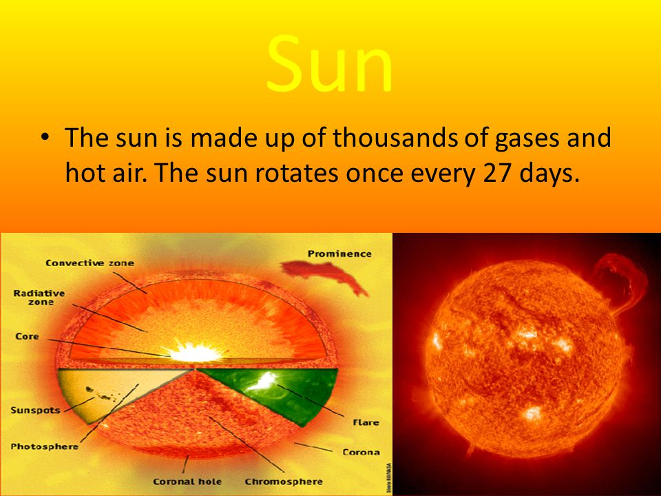 Earth Earth survives by it moving around and around and the sun provides the sun solar system for our life.