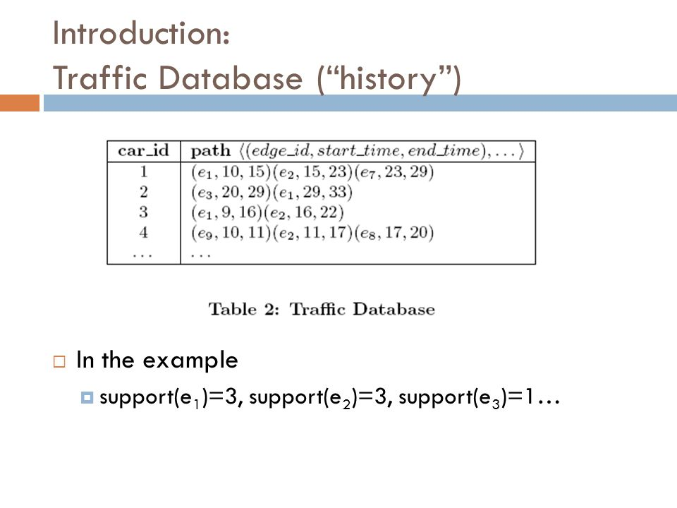 Introduction: Traffic Database ( history )  In the example  support(e 1 )=3, support(e 2 )=3, support(e 3 )=1…